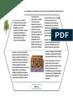 Formato Áreas de biblioteca