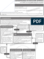 Mapa de Tendencias en Educaci..