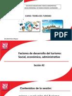 Sesión # 02 Factores de desarrollo del turismo. social, economico, administrativo.pptx
