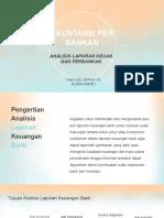 Presentase APB Kel 15