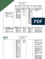 Malla Curricular 2019 Periodos Academicos.docx