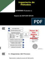 DOP DAP DR.pptx