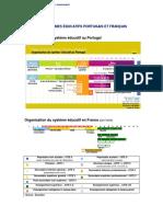 comparatif-Portugal-France.pdf
