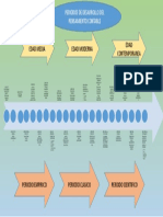 Infograma SB