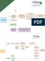 Diagramas Estatuto Tributario.pdf