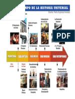 lineadetiempouniversal.pdf