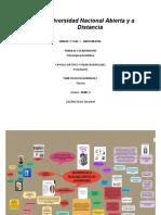 fase 1 mapa mental.docx