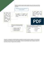 Romero_Rodolfo_Mapacomunicación.pdf