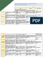 Rúbrica Plan de Trabajo Ok (2) (1)