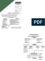 RECOLPILACION DE PRACTICAS DE HISTORIA DEL PERU.pdf