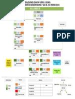 PLAN_ESTUDIOS_EESAD ESPECIALIZACION.pdf