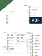 dop integrador