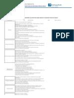 Diagnóstico y Lista de chequeo Sistema de Gestión Ambiental ISO 14001 vf1.1-1