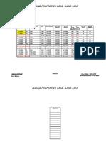 Island Land Sold - 2020