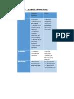 CUADRO COMPARATIVO MALCOM vs eFQM