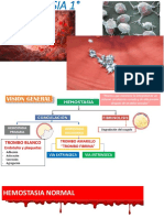 HEMOSTASIA primaria 2020_compressed (1).pdf