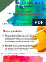 LF Efectos de los contratos