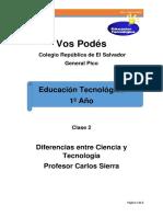 Educ_Tec_1_AÑO_Actividad_2.pdf