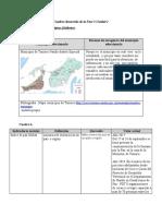 Fase 3 _Cuadros 3, 4, 5 y 6  Nidiia Sonia Rodriguez Quiñones (7)