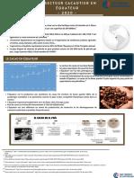 Fiche Sectorielle Cacao