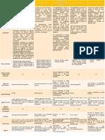 Caracteristicas de las organizaciones de la economía solidaria.pdf