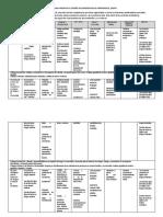 Matriz Para Orientar El Diseño de Experiencias de Aprendizaje