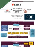 Mapas_conceptuales_Inflacion_y_desempleo.pptx