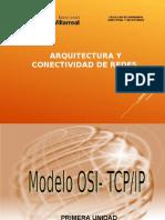 SEMANA 01.Modelo OSI