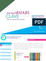 00 GUIA Aprendizajes_Clave_2018