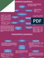 174496654-CARDIOPATIA-ISQUEMICA.pptx