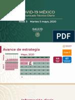 CP Salud CTD Coronavirus COVID-19, 05may20
