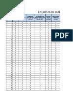 Datos y tabulación Problematica 2