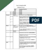 Yearly Teaching Plan Mathematics 2008 Form 1
