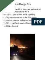 Gunrange Fire