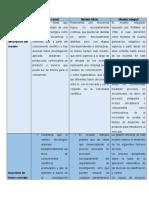 modelos del proceso innovador.docx