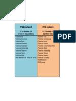 Jadwal Peserta PPGD.pdf