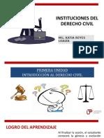 SEMANA 01. DERECHO CIVIL PERUANO ORIGEN Y EVOLUCIÓN