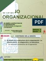 Sesión 3 Los Elementos Constitutivos de la Organización