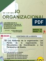 Sesión 21 Los Atributos de la Organización- Los Parámetros de Diseño.