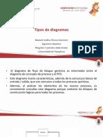 Tipos de diagramas procesos industriales