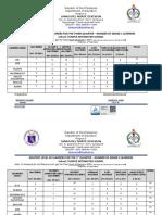 3RD-QUARTERMASTERY-LEVEL-TUMPLE-IS-2019-2020.docx