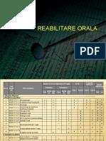 a Curs 1 Reabilitare orala 1a