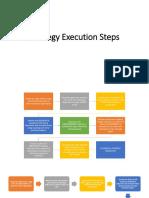 Strategy Execution Steps.pdf