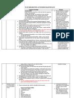 SEVEN STEPS OF IMPLIMENTING AUTONOMOUS MAINTENANCE.docx