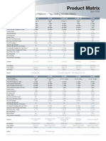 Fortinet_Product_Matrix