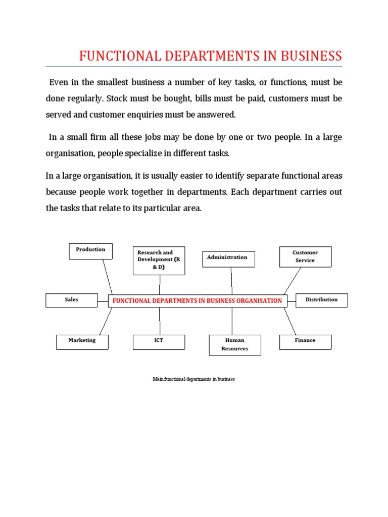 functional areas in business organisations