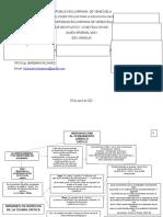 mapa conceptual2.docx