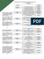 determinator_clasa_si_tip2_A3.doc