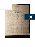 Bimanual de Caja de Fosforo
