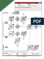 PRO Realizar factibilidad a solicitudes de obras civiles soluciones fija....pdf